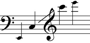 French Horn Range