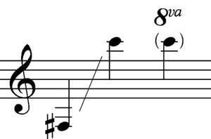 Tonumfang der Trompete